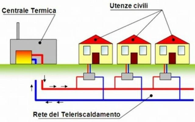 Teleriscaldamento: tutti i vantaggi di una tecnologia poco diffusa