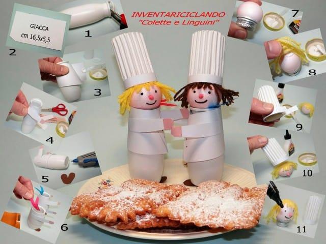 Carnevale fai da te per bambini: come costruire i personaggi del film Ratatouille con il riciclo creativo