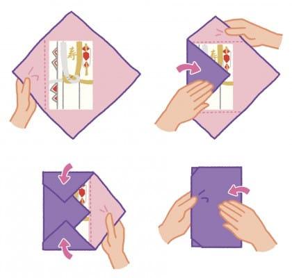 furoshiki pacchetto