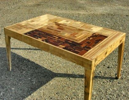 Il tavolo di controprogetto milano