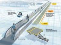 Smart city e mobilità: la rivoluzione  di Accel, il tappeto volante per i pedoni