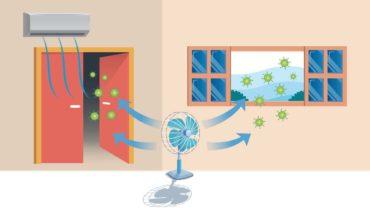 ventilazione contro il coronavirus